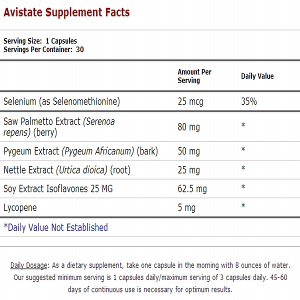 Avistate Ingredients